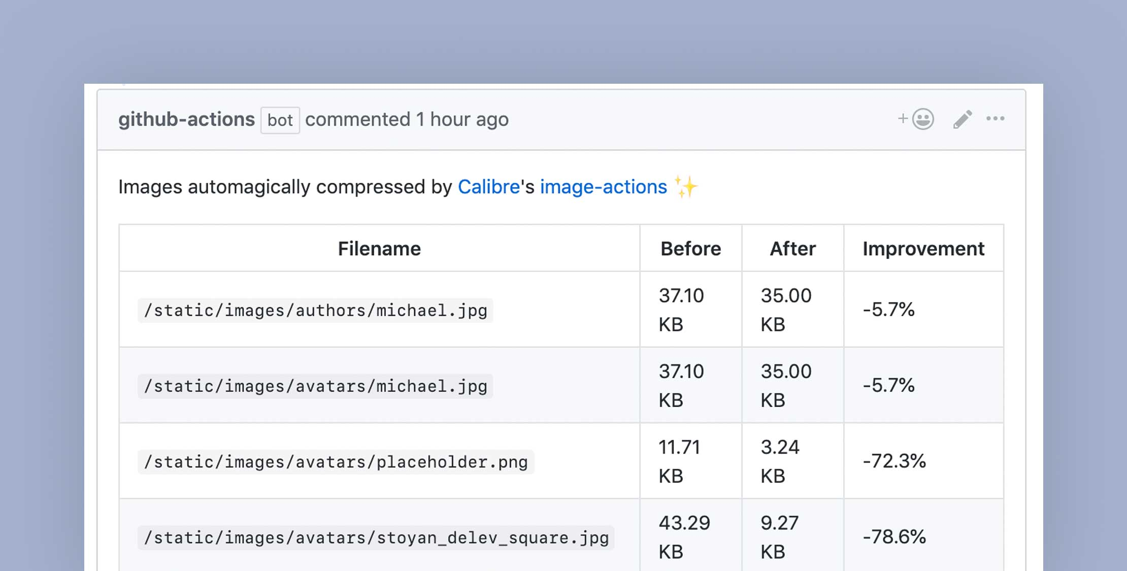 Automatically compress images on Pull Requests with Github Actions
